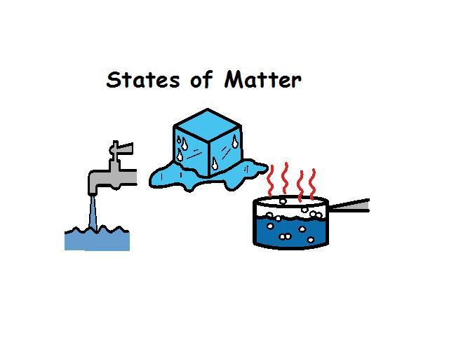 Matter cliparts .