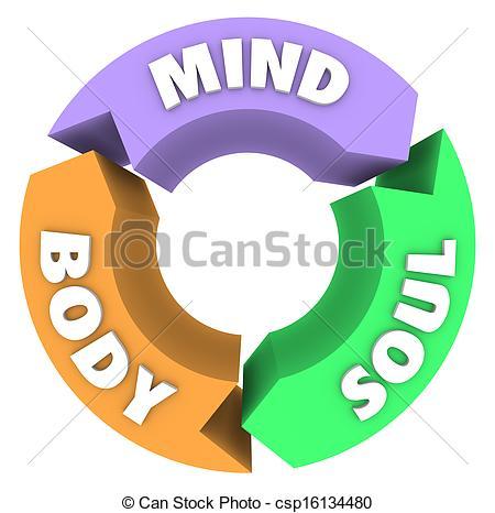 ... Mind Body Soul Arrows Circle Cycle W-... Mind Body Soul Arrows Circle Cycle Wellness Health - The.-11