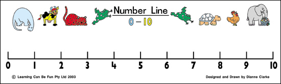 Number Line 0-10 Long Tail Ke - Number Line Clipart
