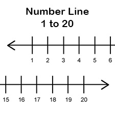 Number line 1-20 for Math . - Number Line Clipart