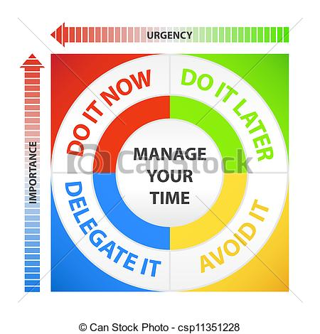 Of Time Management Diagram Diagram With Fields With Time