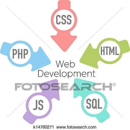 Arrows Point HTML CSS PHP SQL JavaScript-Arrows point HTML CSS PHP SQL JavaScript into website development-1