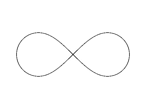 Picture Infinity Symbol - Clipart library