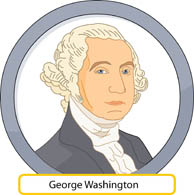 george washington presidential outline Thesis: george washington was such a successful and popular leader because he was too young and inexperienced to know that he couldn't possibly defeat the largest standing army in the world, or lead a nation as president of the united states.