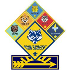 graphic relating to Cub Scout Printable titled 35+ Cub Scouts Clip Artwork ClipartLook
