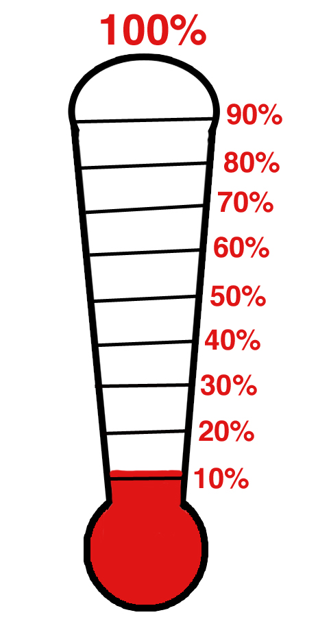 ... Printable Fundraising Thermometer - ClipArt Best ...