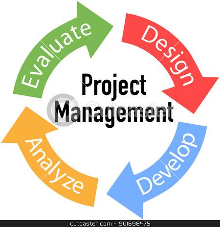 Project Management Clip Art