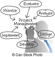 ... Project Management Manager Drawing D-... Project Management manager drawing diagram - Manager drawing.-17