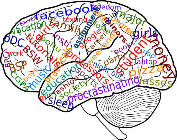psychology clipart