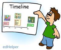 Response Timeline Analysis Process Clipa-Response Timeline Analysis Process Clipart Best Clipart Best-8