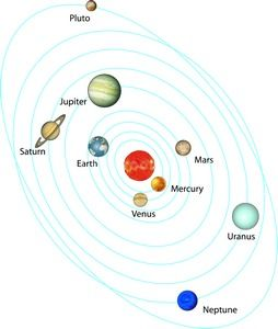 Solar System Clip Art Solar System Clip Art Cartoon Solar System Clip