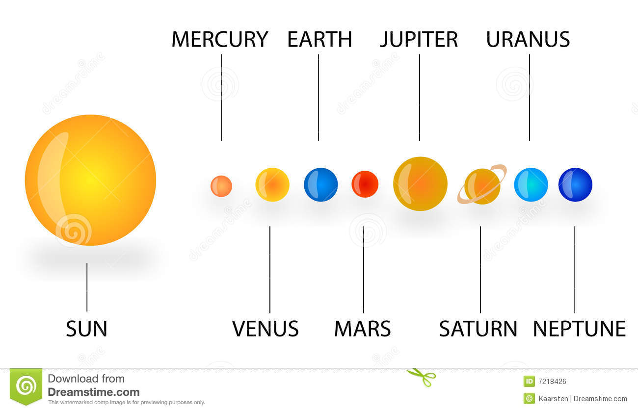 Solar System Clipart For Kids .