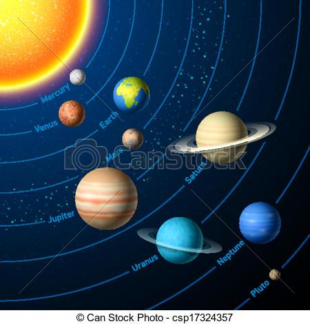 ... Solar System planets
