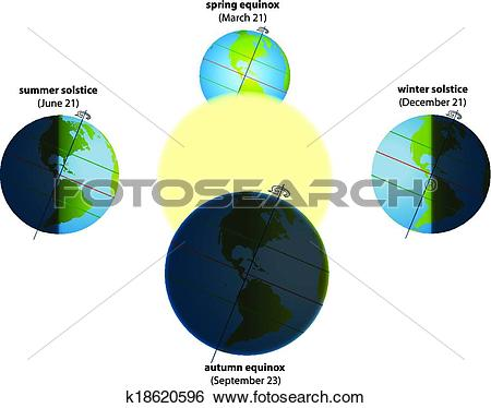 Solstice Equinox America-Solstice Equinox America-12