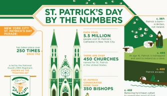 St. Patricku0026#39;s Day Infographic, S-St. Patricku0026#39;s Day Infographic, St. Patricku0026#39;s Day Facts-14