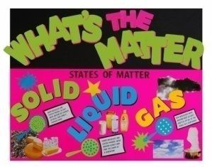 States of Matter Clip Art | Make a Poster about the Different States of Matter