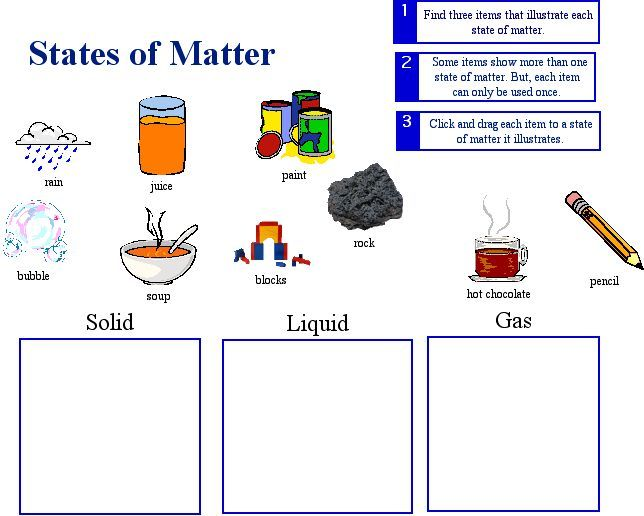 States of Matter Clip Art | Our Mission Statement