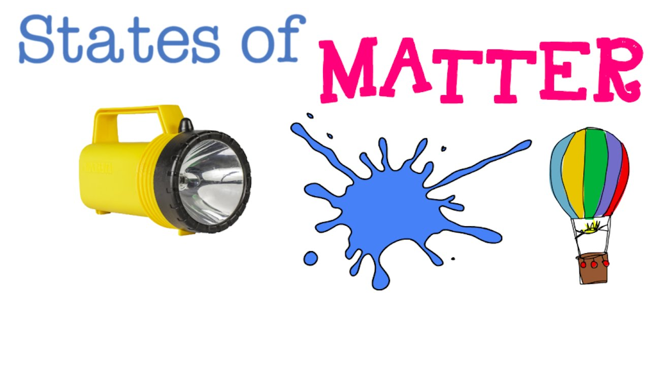 States of matter : Solids, .