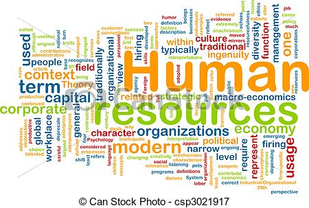 HR Human resources word tags