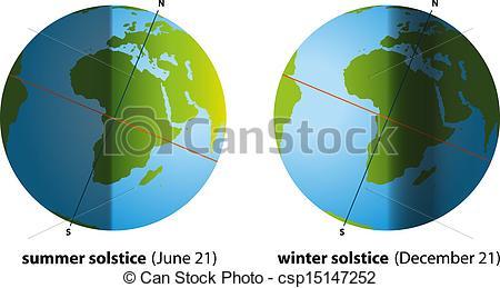 ... Summer Solstice And Winter Solstice -... Summer Solstice And Winter Solstice - Illustration of summer.-15