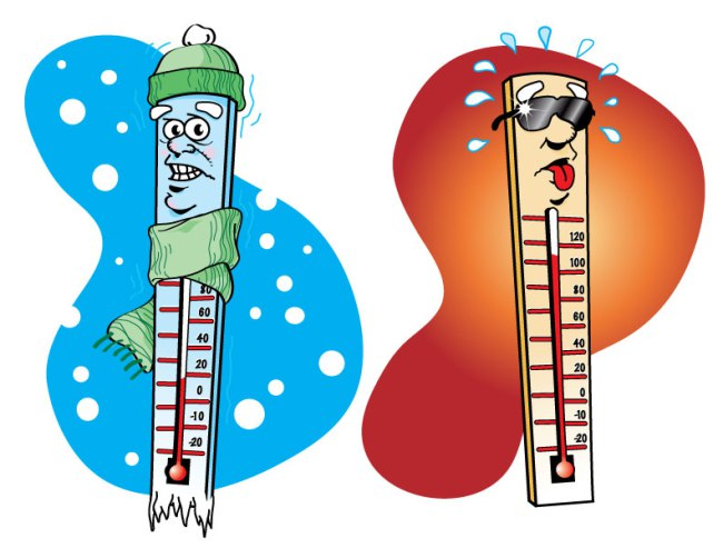 ... Temperature Clip Art; Largest 1 Day -... Temperature Clip Art; Largest 1 day temperature rangeu2026-9