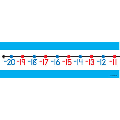 The Creative Apple - Number Line Clipart