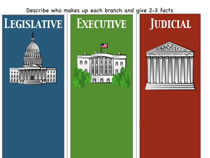 Three Branches Of Government .