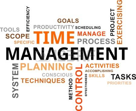 time management: A word cloud of time management related items