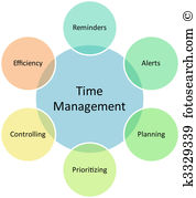 Time management business diag - Time Management Clipart