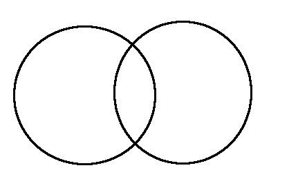 ... Venn Diagram - ClipArt Best ...-... Venn Diagram - ClipArt Best ...-6