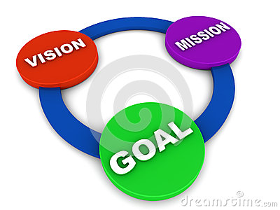 Vision Statement Clipart Vision Mission Goal Royalty