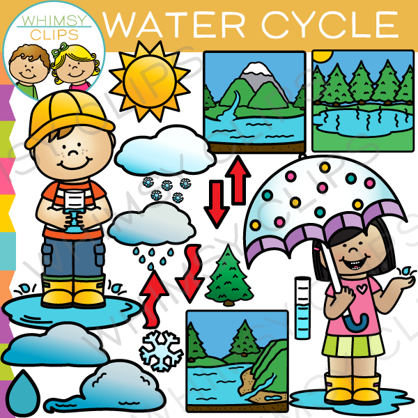 Water Cycle Clip Art - Water Cycle Clipart