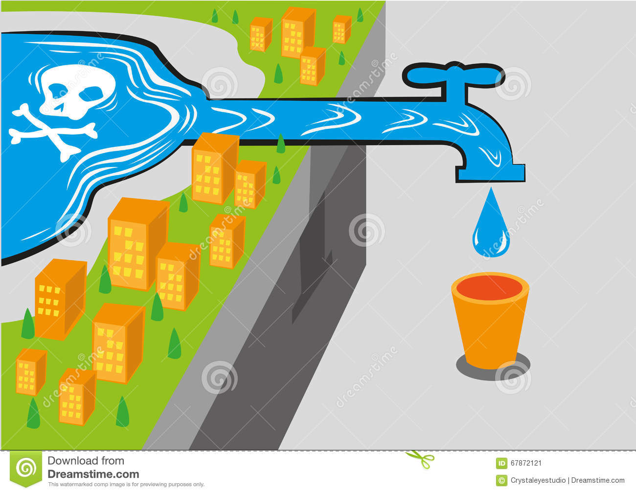 Water Source Has Poison Like Lead. Edita-Water source has poison like lead. Editable Clip art.-19