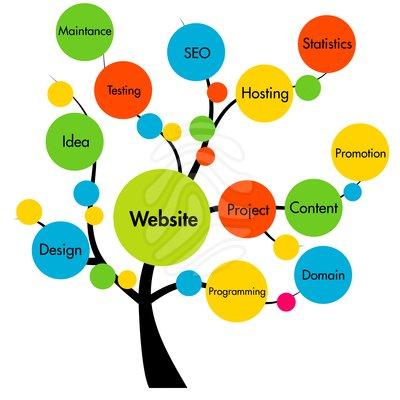 website clipart-website clipart-19