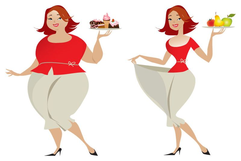 ... Weight Loss Clip Art - clipartall ...