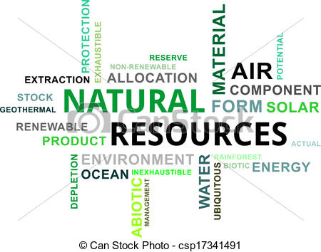 ... Word Cloud - Natural Resources - A W-... word cloud - natural resources - A word cloud of natural... ...-18